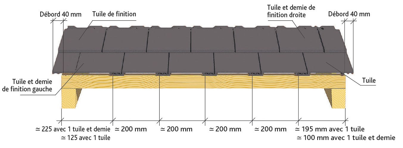 Tuile BEAUVOISE GRAPHITE d'EDILIANS : Pose sans rives individuelles