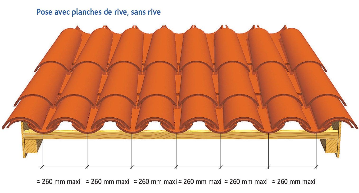 Pose avec planches de rive, sans rive : Tuile CANAL 50