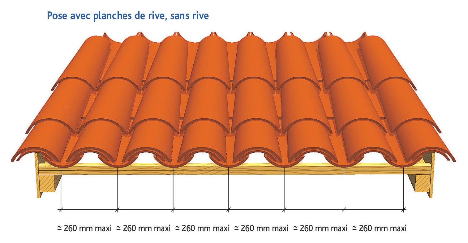 Tuile CANAL 50 REABILIS d'EDILIANS : Pose avec planches de rive, sans rive