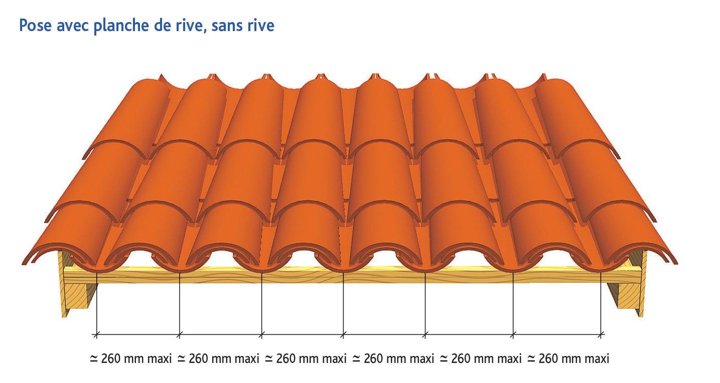 Tuile CANAL 50 RESTAURATION d'EDILIANS : Pose avec planches de rive, sans rive