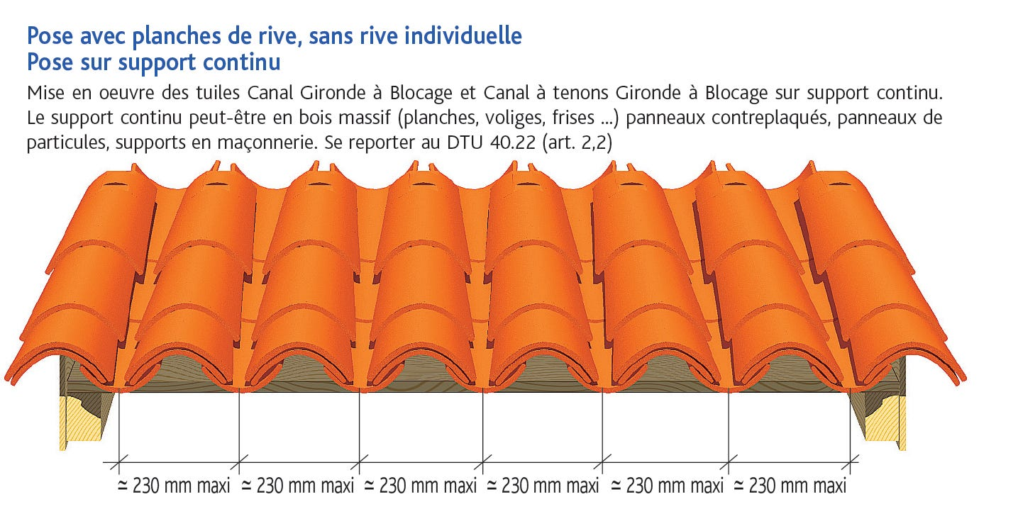 Tuile CANAL GIRONDE à Blocage d'EDILIANS : Pose avec planches de rive, sans rive individuelle