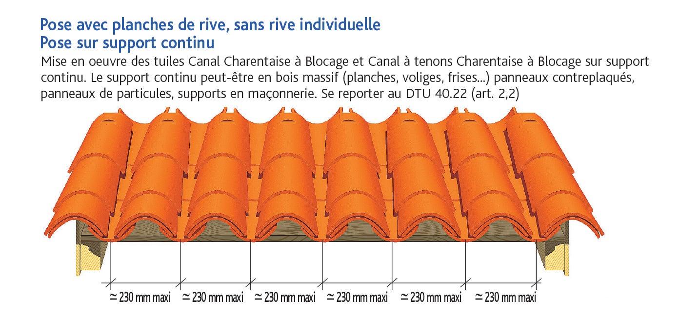 Tuile CANAL CHARENTAISE à Blocage d'EDILIANS : Pose avec planches de rive, sans rive individuelle