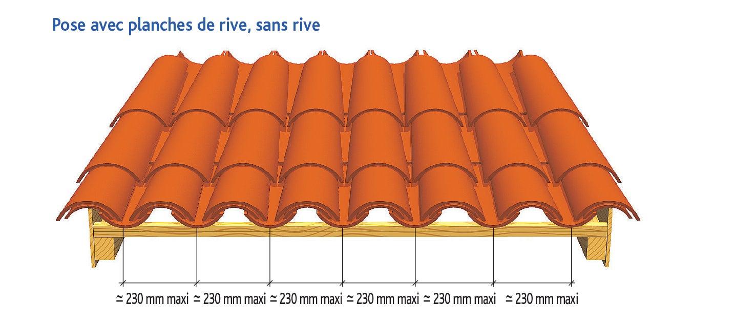 Tuile CANAL CHARENTAISE Poudenx d'EDILIANS : Pose avec planches de rive, sans rive
