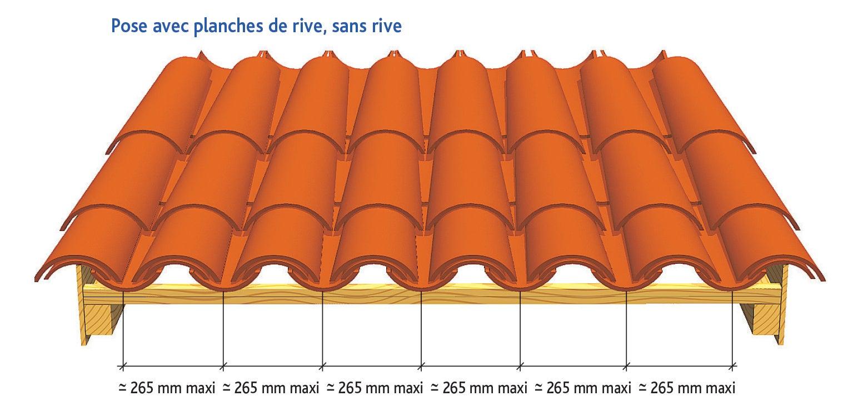 Tuile CANAL LYONNAISE 40 Poudenx d'EDILIANS : Pose avec planches de rive, sans rive