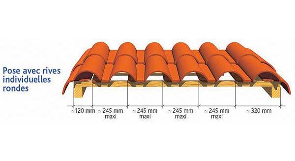 Tuile OMEGA 10 Ste Foy d'EDILIANS : Pose avec rives individuelles rondes