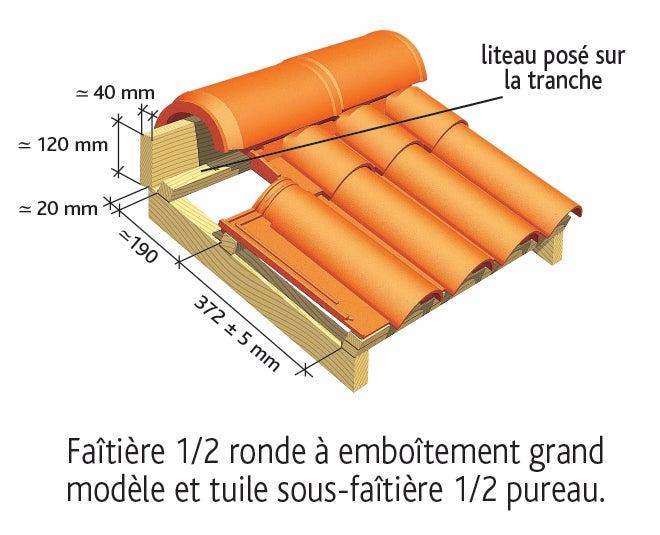 Tuile OMEGA 13 Ste Foy d'EDILIANS : Pose des tuiles de faîtage et de sous-faîtage 2