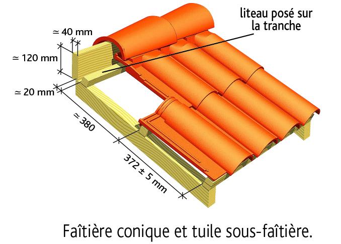 Tuile OMEGA 13 Ste Foy d'EDILIANS : Pose des tuiles de faîtage et de sous-faîtage 3