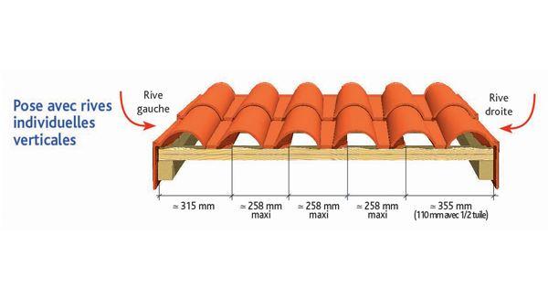 Tuile PLEIND SUD Gélis d'EDILIANS : Pose avec rives individuelles verticales