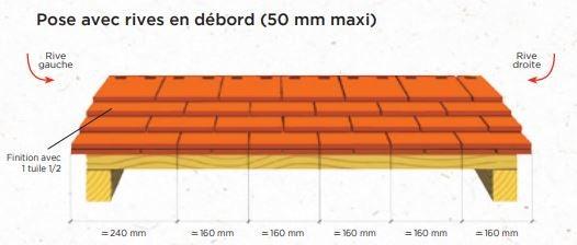 Tuile plate ELIXIR : Pose avec rives en débord (50 mm maxi)