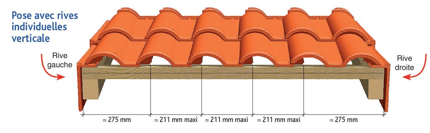 Tuile ROMANE Sans d'EDILIANS : Pose avec rives individuelles verticales