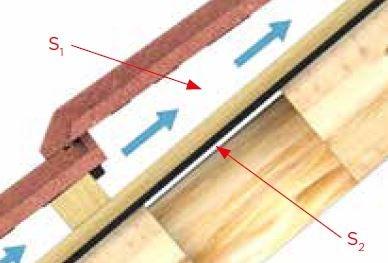 ventilation ecran de sous toiture